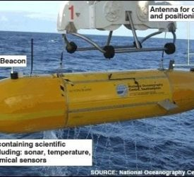 Sub to make deep Caribbean dive